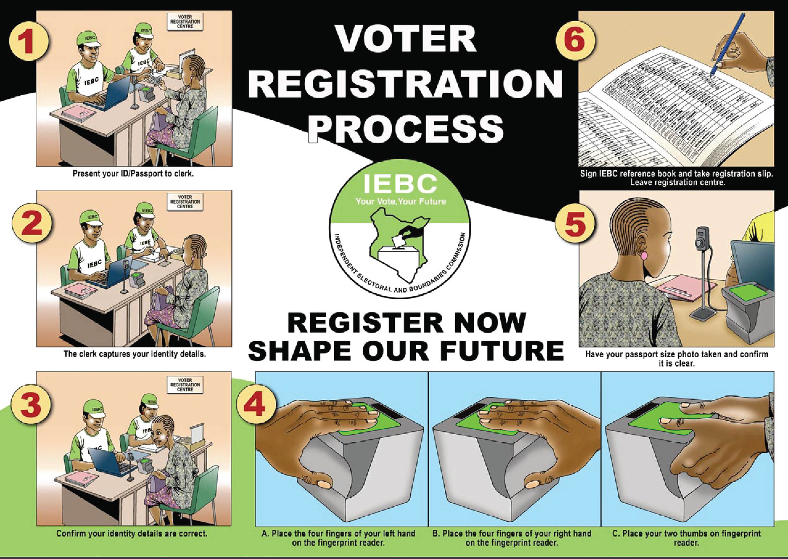 Application Form Iebc, How To Register, Application Form Iebc